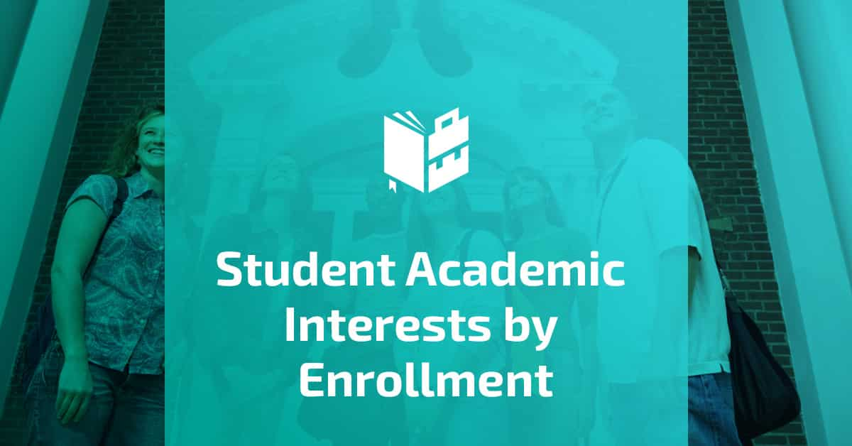 Student Academic Interests by Enrollment - Featured Image