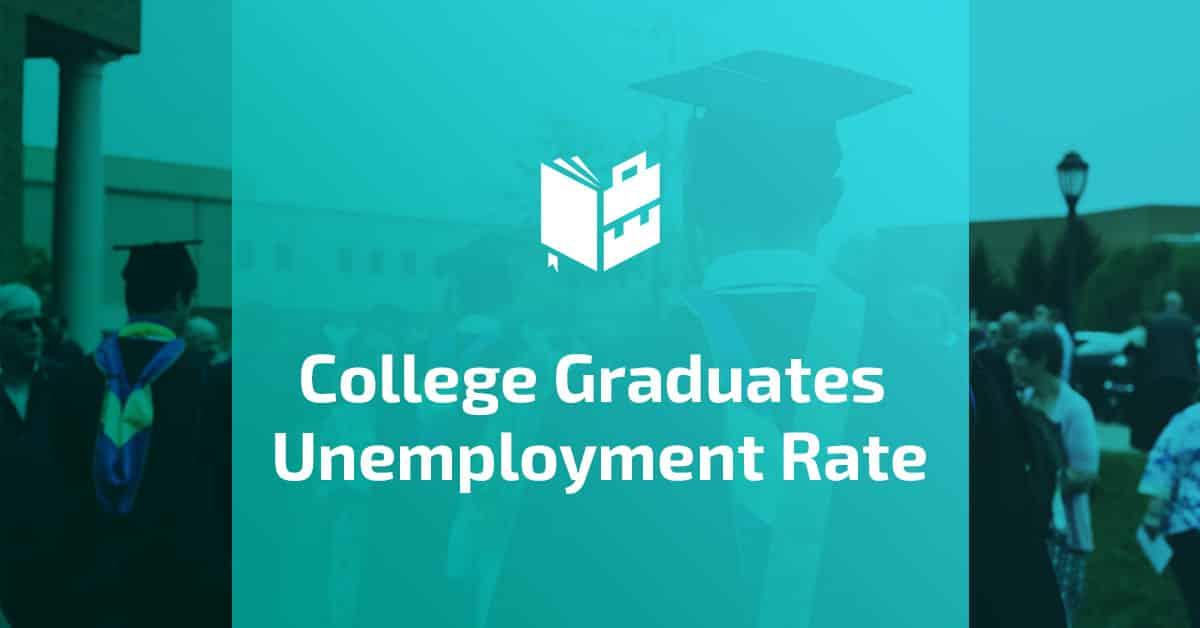 College Graduates Unemployment Rate