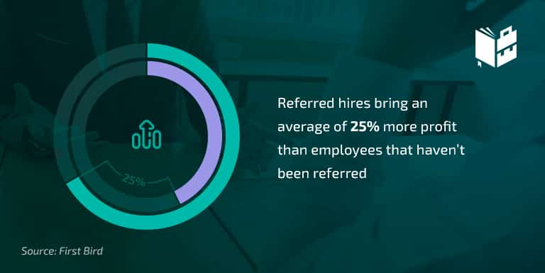 Employee Referral Statistics - Employees hired through referrals generate more profit